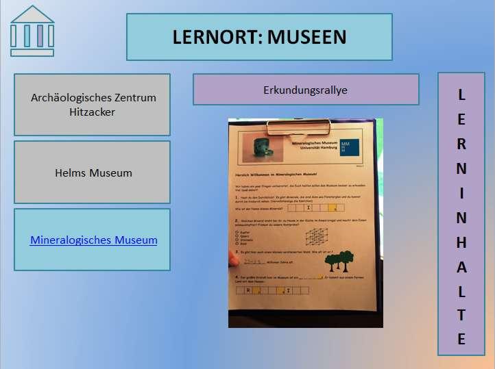 3-1-5-15-MinMuseum