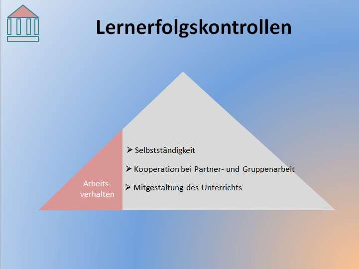 3-1-7-1-Lernerfolgskontrollen