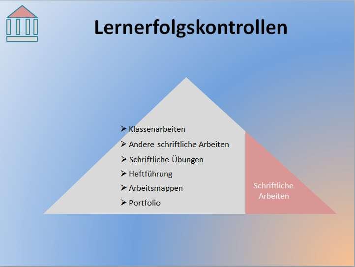 3-1-7-16-Lernerfolgskontrollen