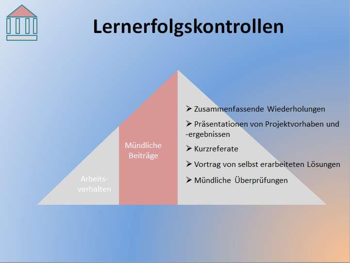 3-1-7-2-Lernerfolgskontrollen