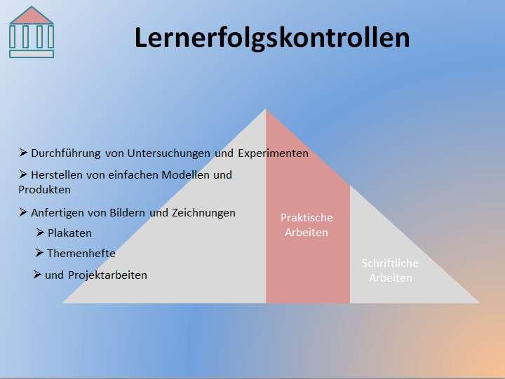 3-1-7-3-Lernerfolgskontrollen