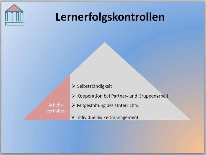 3-2-7-1-Lernerfolgskontrollen