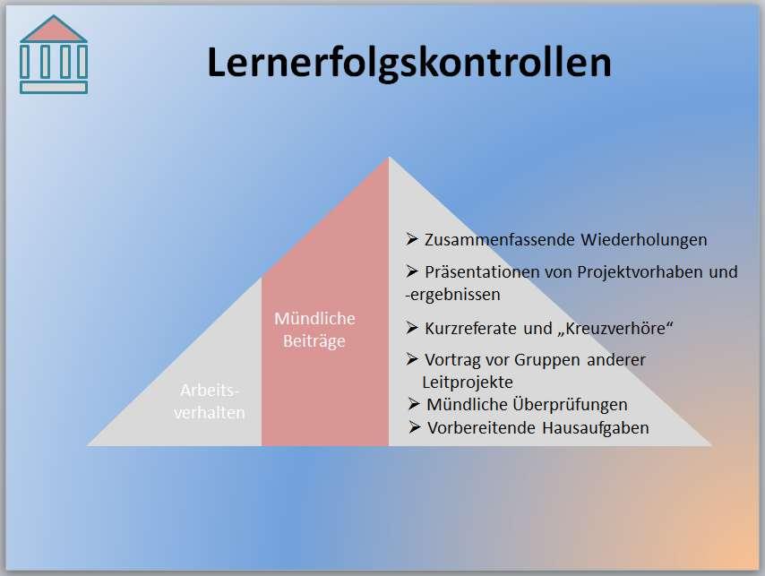3-2-7-2-Lernerfolgskontrollen