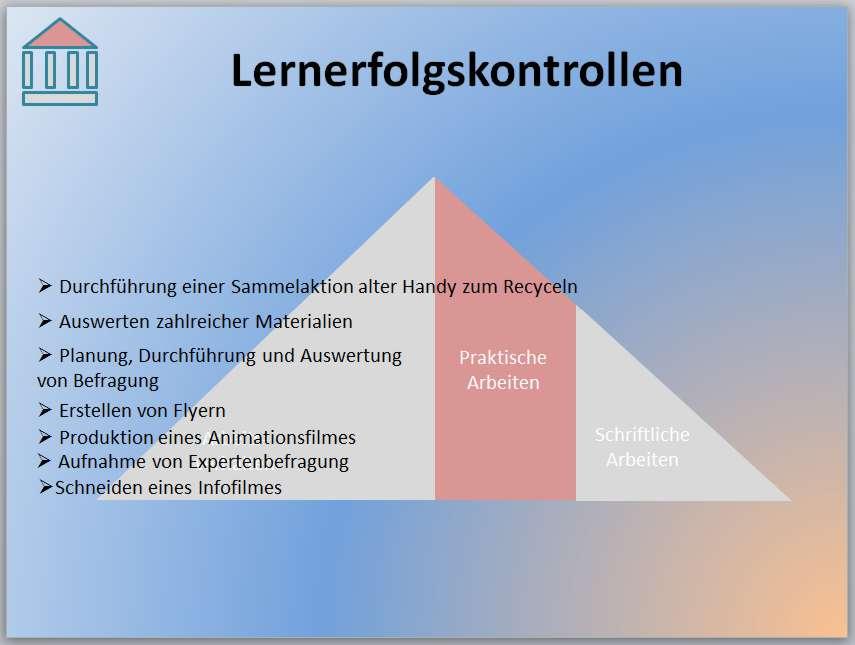 3-2-7-3-Lernerfolgskontrollen