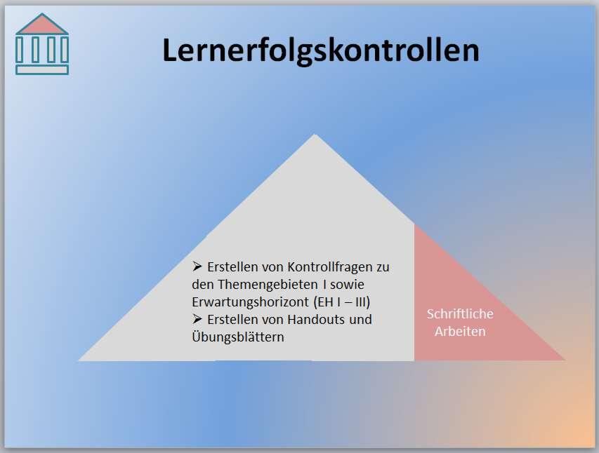 3-2-7-4-Lernerfolgskontrollen